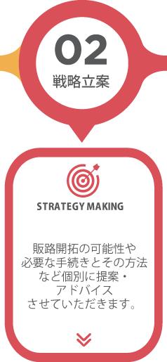 ステップ2「情報収集」販路開拓の可能性や 必要な手続きとその方法 など個別に提案・ アドバイス させていただきます。