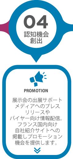 ステップ4「認知機会 創出」展示会の出展サポート メディアへのプレス リリースや バイヤー向け情報配信。 フランス国内向け 自社紹介サイトへの 掲載しプロモーション 機会を提供します。