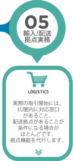 ステップ5「輸入/配送 拠点実務」実際の取引開始には、 EU圏内に対応窓口 があること、 配送拠点があることが 条件になる場合が ほとんどです。 拠点機能を代行します。